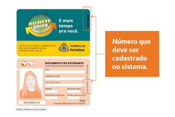 Cartão do Bilhete Único demonstrando o local do número