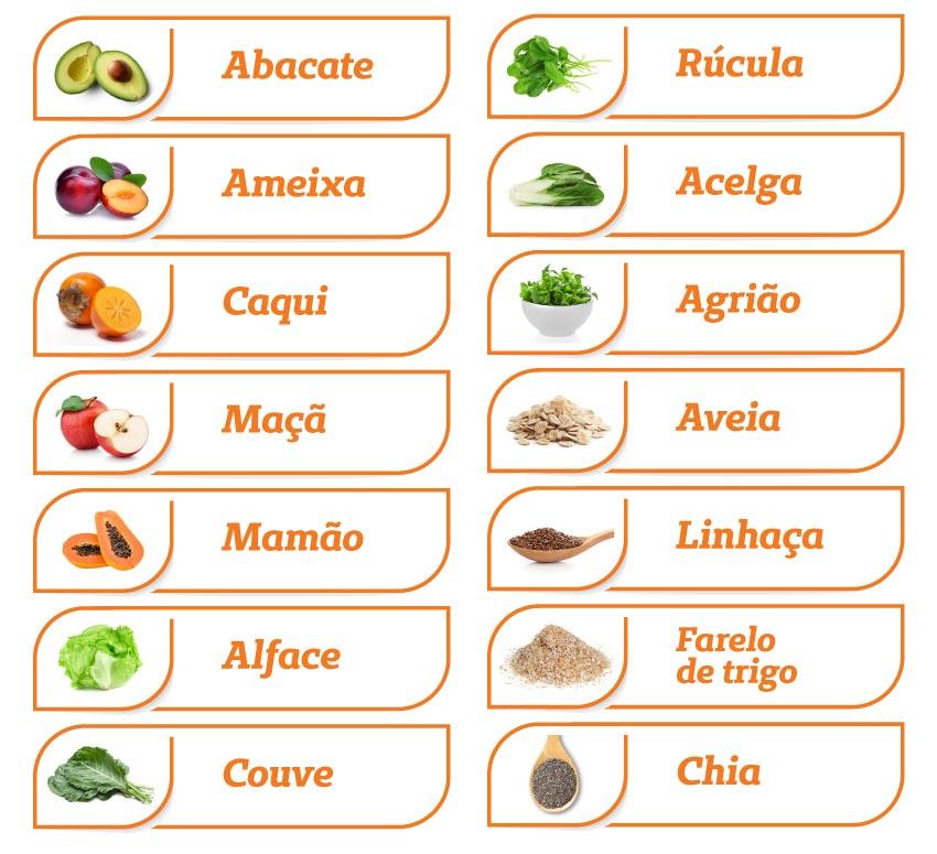 Alguns alimentos ricos em fibras: abacate, ameixa, caqui, maçã, mamão, alface, couve, rúcula, acelga, agrião, aveia, linhaça, farelo de trigo e chia.