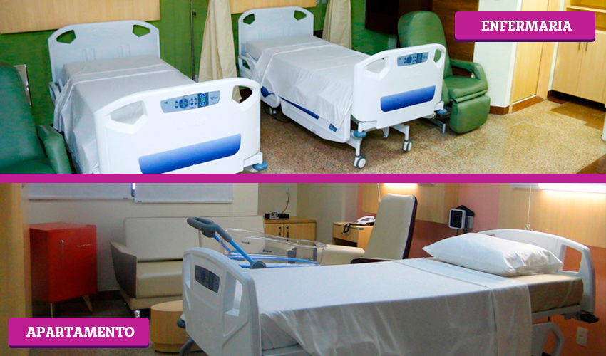 Montagem com fotos da enfermaria e do apartamento do Hospital Regional Unimed